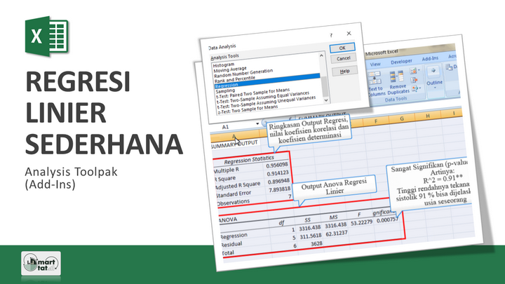 Tutorial Excel: Regresi Linier Berganda