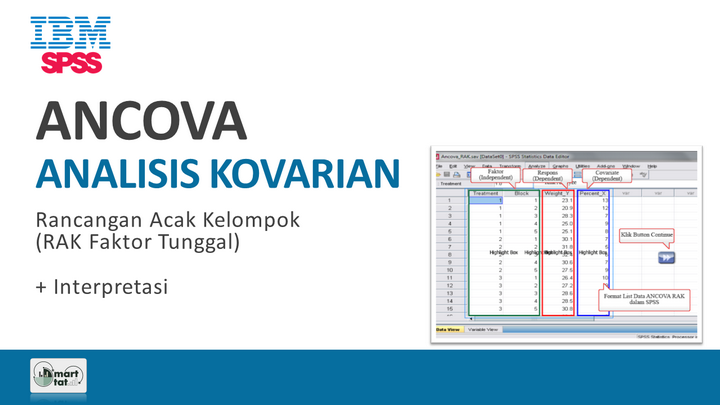 Tutorial SPSS: Analisis Kovarian